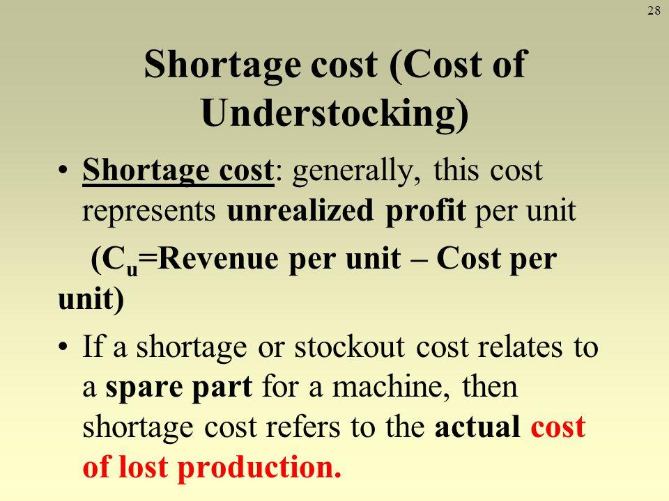 28 Shortage cost (Cost of Understocking) Shortage cost: generally, this cost represents unrealized profit per unit (C u =Revenue per unit – Cost per u
