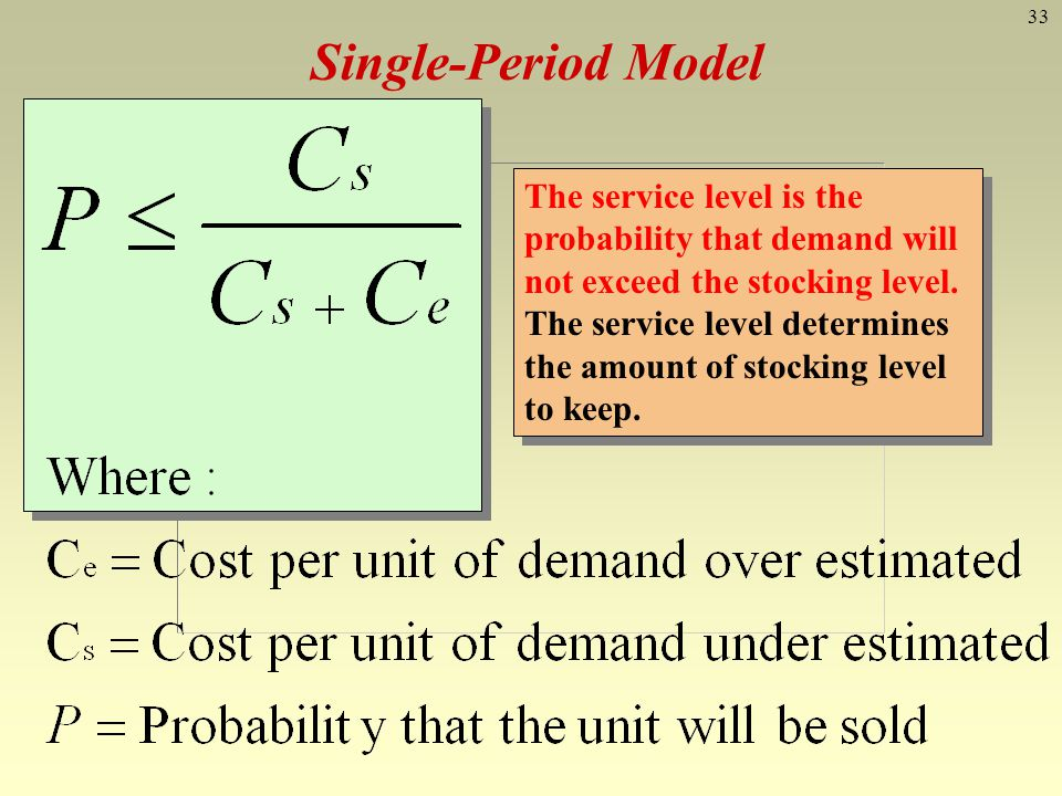 33 Single-Period Model The service level is the probability that demand will not exceed the stocking level. The service level determines the amount of