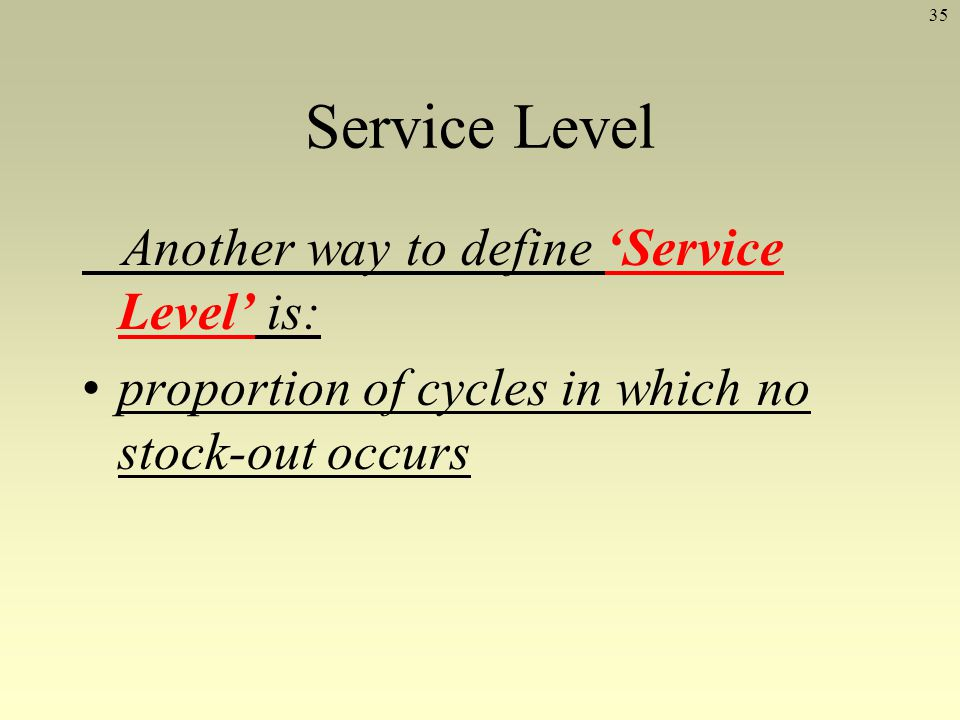 35 Service Level Another way to define Service Level is: proportion of cycles in which no stock-out occurs