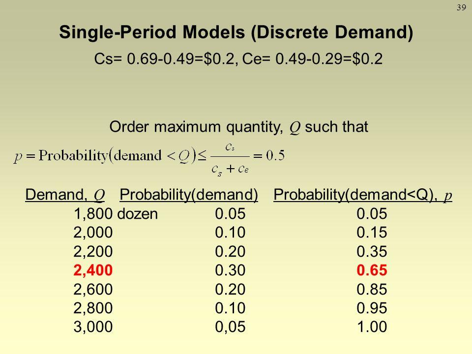 39 Cs= 0.69-0.49=$0.2, Ce= 0.49-0.29=$0.2 Order maximum quantity, Q such that Demand, Q Probability(demand) Probability(demand<Q), p 1,800 dozen0.050.