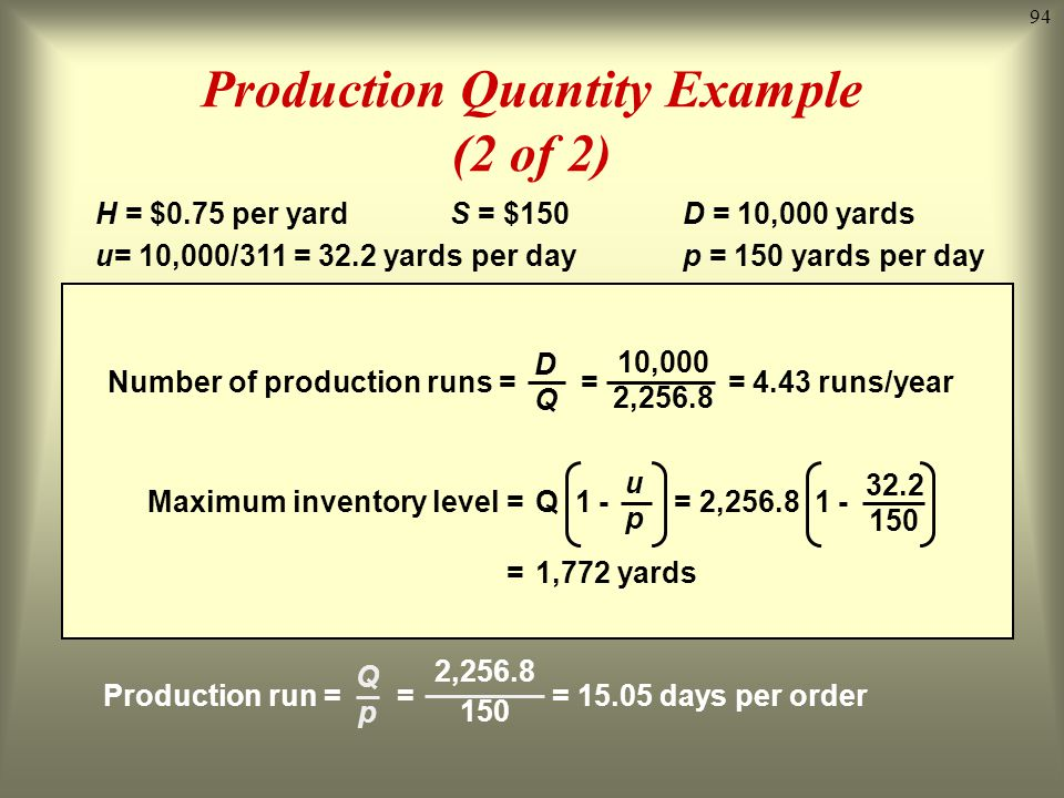 94 Production Quantity Example (2 of 2) H = $0.75 per yardS = $150D = 10,000 yards u= 10,000/311 = 32.2 yards per dayp = 150 yards per day Q opt = = =
