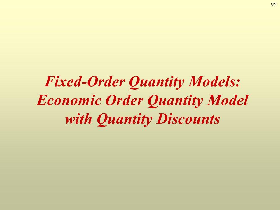95 Fixed-Order Quantity Models: Economic Order Quantity Model with Quantity Discounts