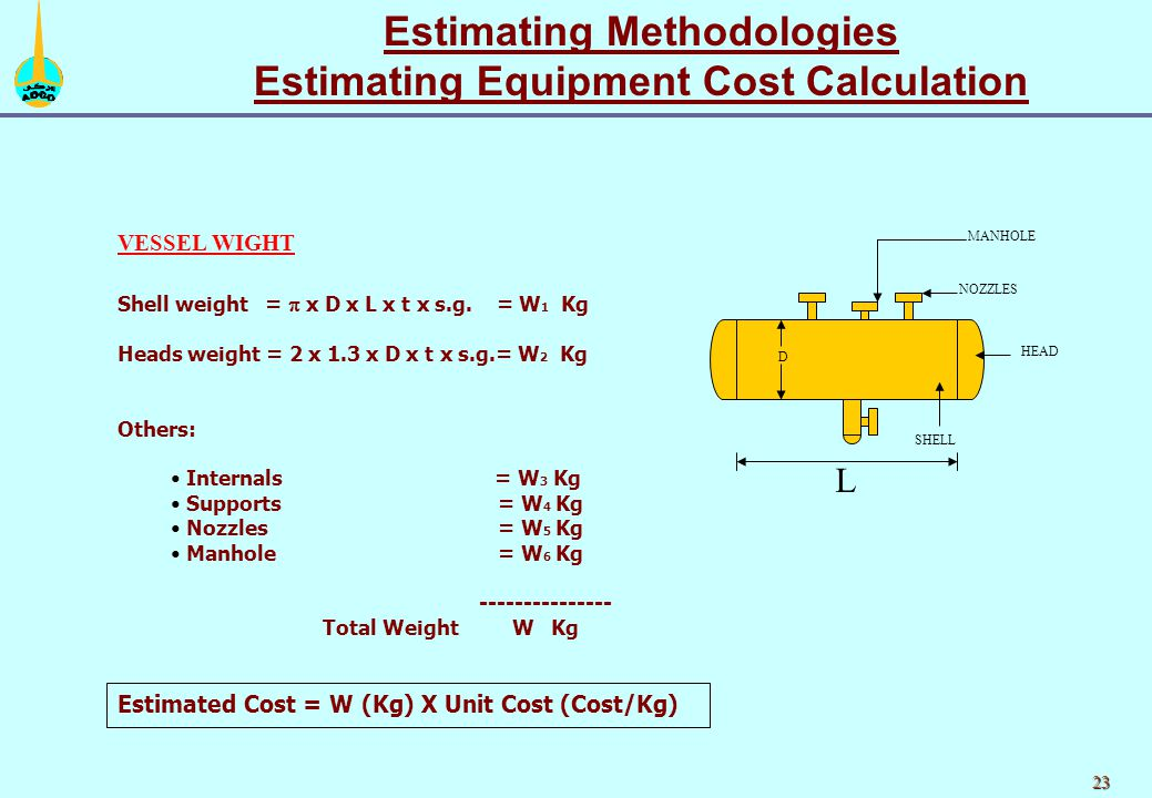 23 Estimating Methodologies Estimating Equipment Cost Calculation L SHELL HEAD NOZZLES MANHOLE D VESSEL WIGHT Shell weight = x D x L x t x s.g.