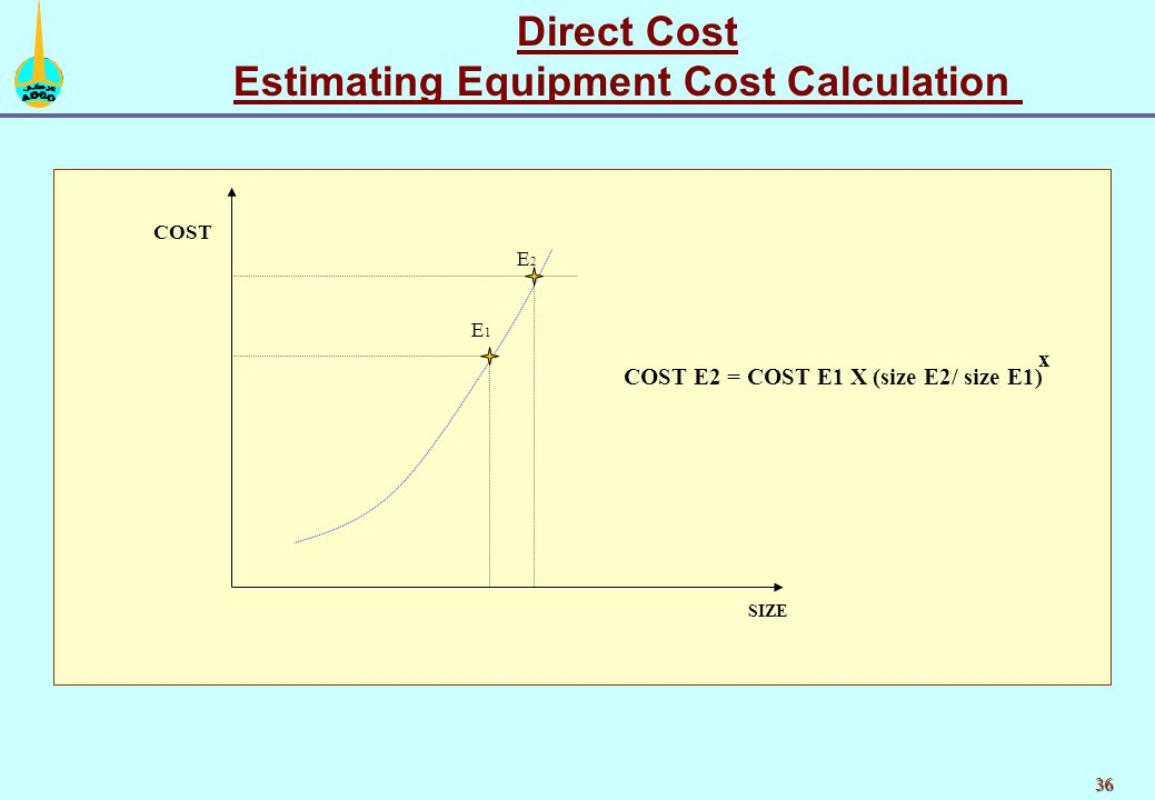 36 Direct Cost Estimating Equipment Cost Calculation E1E1 E2E2 COST SIZE COST E2 = COST E1 X (size E2/ size E1) x