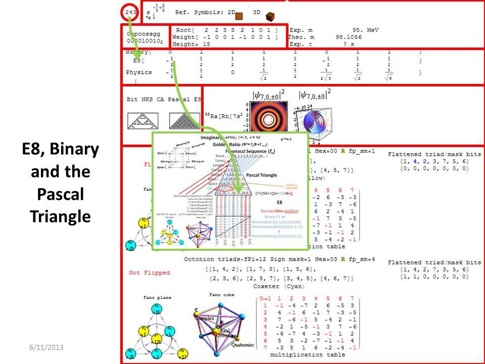 6/11/2013 E8, Binary and the Pascal Triangle