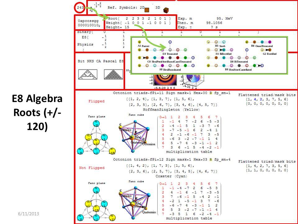 6/11/2013 E8 Algebra Roots (+/- 120)