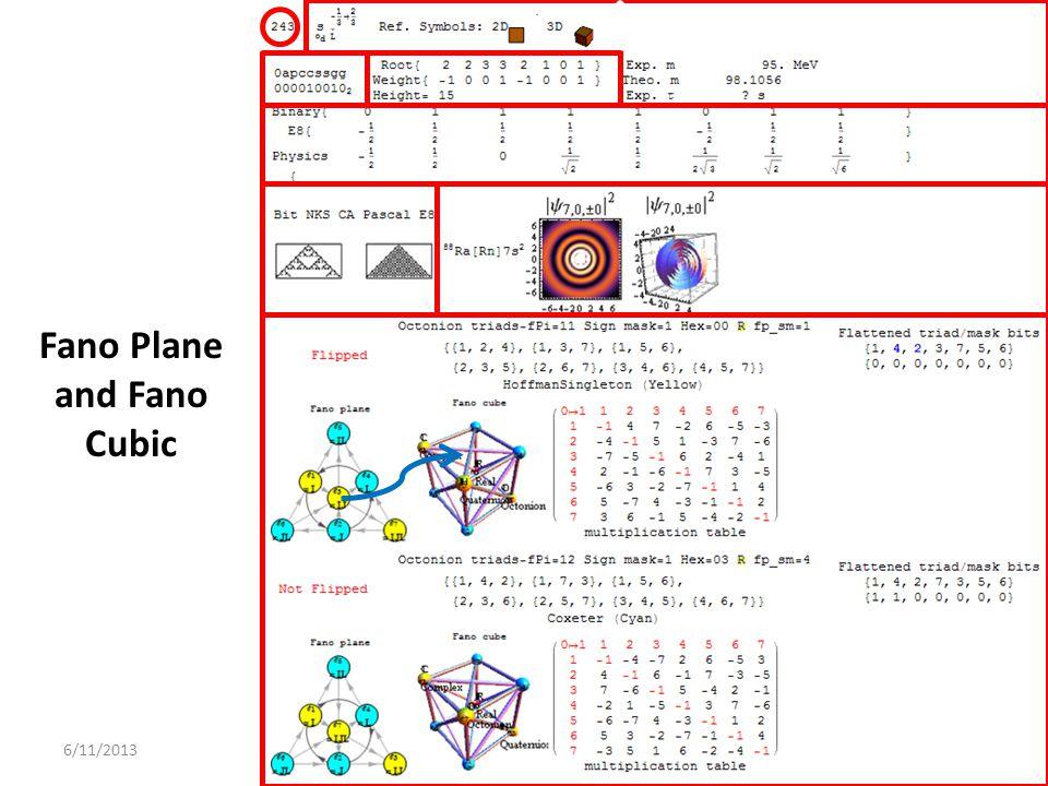 6/11/2013 Fano Plane and Fano Cubic