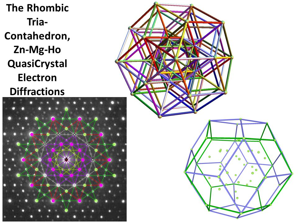 6/11/2013 The Rhombic Tria- Contahedron, Zn-Mg-Ho QuasiCrystal Electron Diffractions