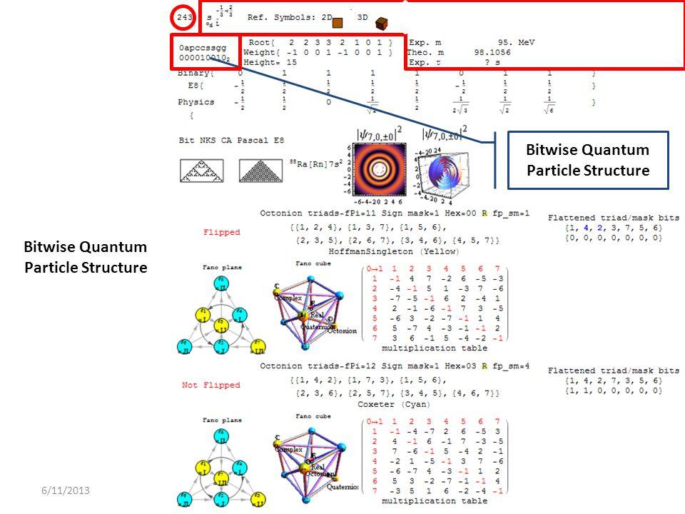 6/11/2013 Bitwise Quantum Particle Structure