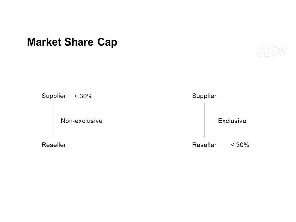 Market Share Cap Supplier Reseller Non-exclusive Supplier Reseller Exclusive < 30%