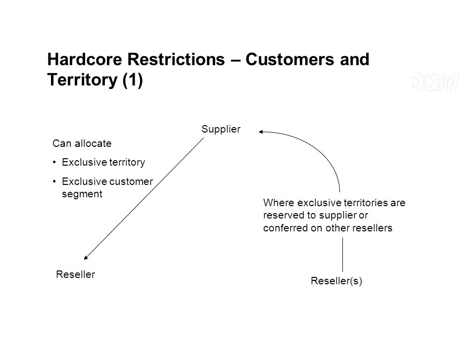 Hardcore Restrictions – Customers and Territory (1) Can allocate Exclusive territory Exclusive customer segment Reseller Supplier Reseller(s) Where ex