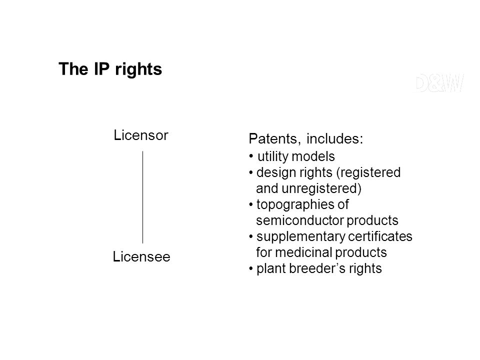 Licensor Licensee Patents, includes: utility models design rights (registered and unregistered) topographies of semiconductor products supplementary c
