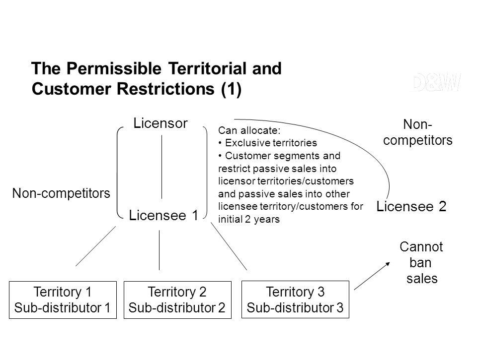 Licensor Licensee 1 Non-competitors Can allocate: Exclusive territories Customer segments and restrict passive sales into licensor territories/custome