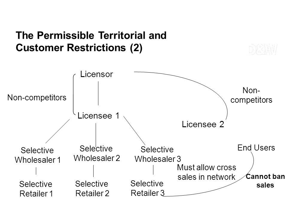 Licensor Licensee 1 Non-competitors Licensee 2 Non- competitors Selective Wholesaler 1 Selective Wholesaler 2 Selective Wholesaler 3 Selective Retaile