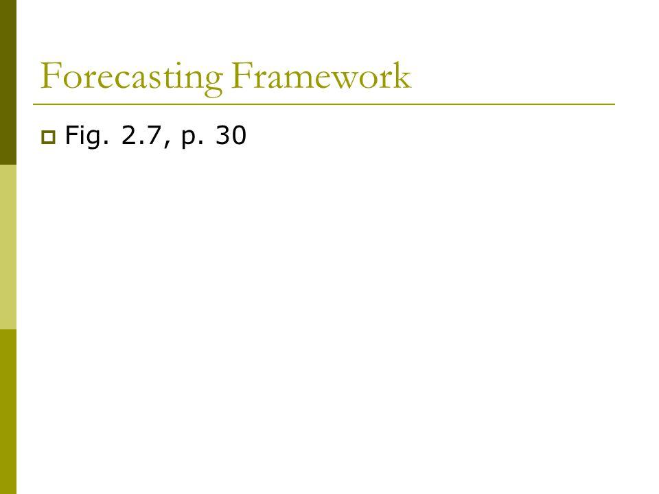 Forecasting Framework Fig. 2.7, p. 30
