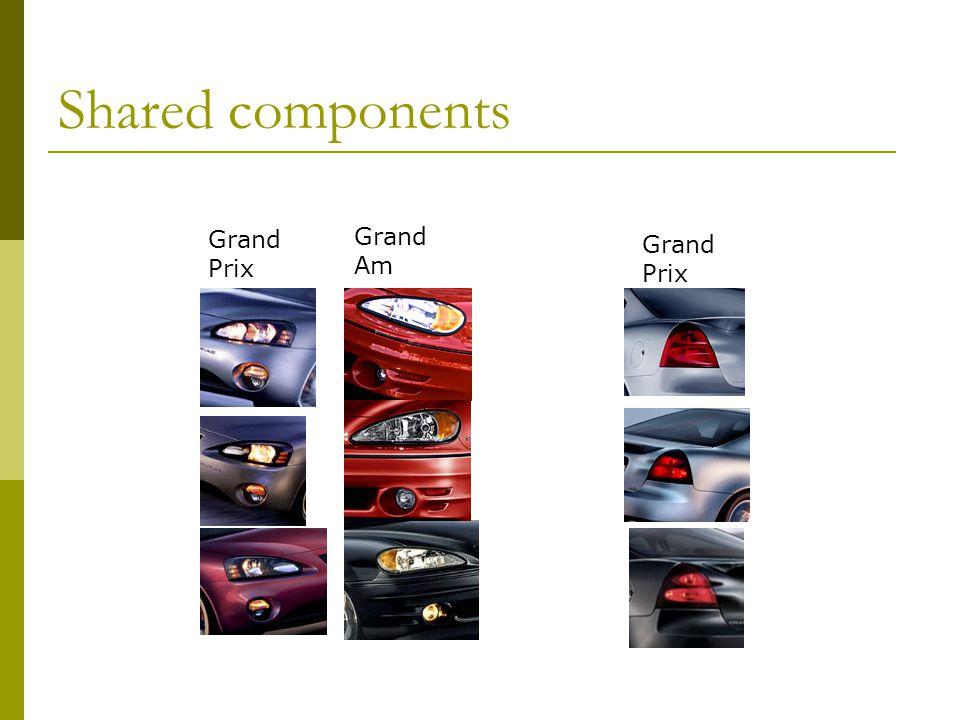 Shared components Grand Prix Grand Am Grand Prix