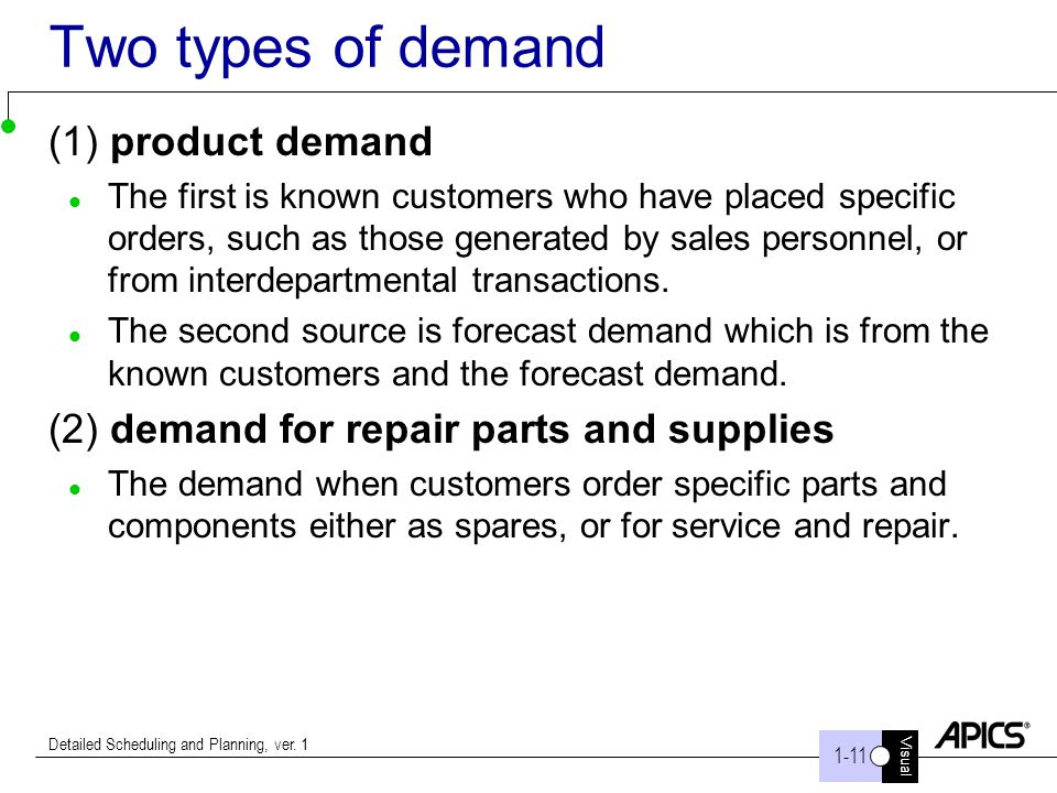 Visual 1-11 Detailed Scheduling and Planning, ver. 1 Two types of demand (1) product demand The first is known customers who have placed specific orde