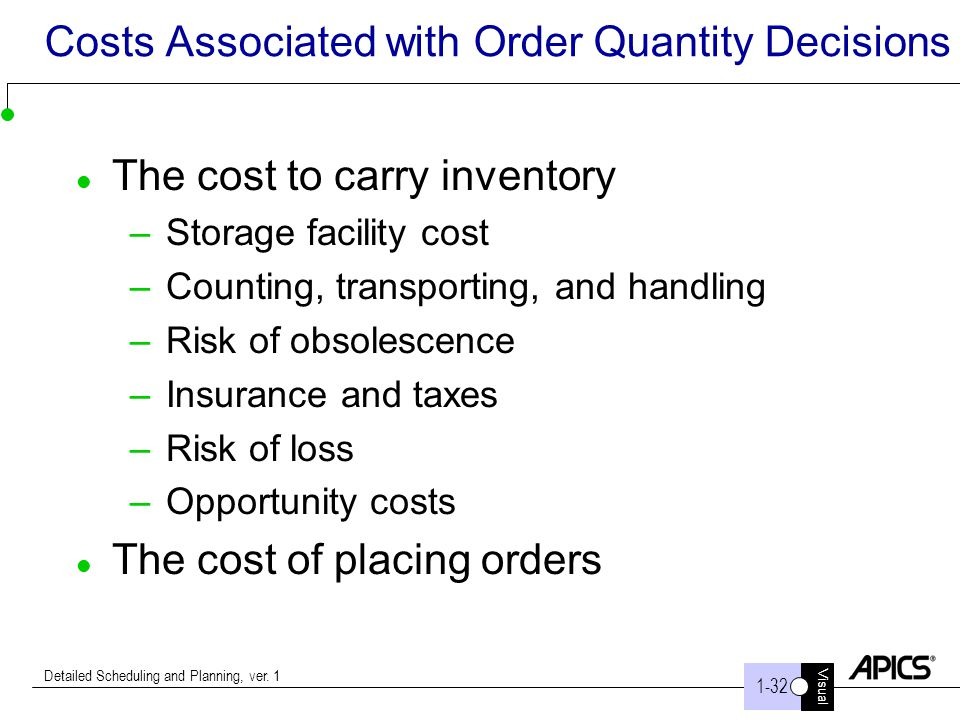Visual 1-32 Detailed Scheduling and Planning, ver. 1 Costs Associated with Order Quantity Decisions The cost to carry inventory –Storage facility cost