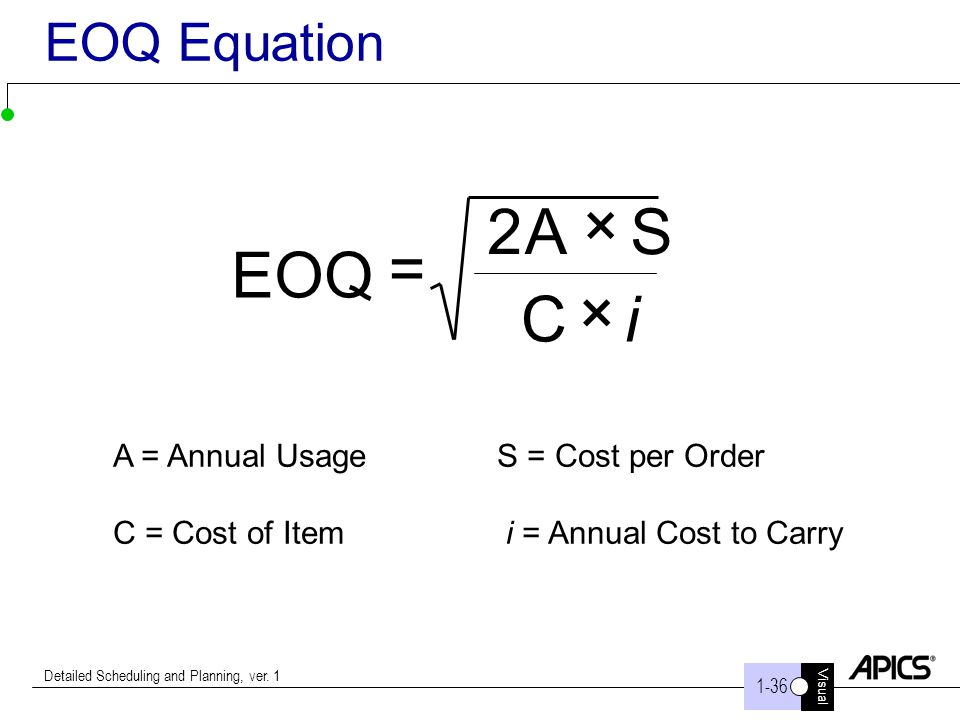 Visual 1-36 Detailed Scheduling and Planning, ver. 1 EOQ Equation A = Annual UsageS = Cost per Order C = Cost of Item i = Annual Cost to Carry iC SA2