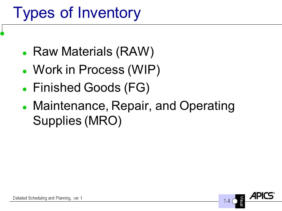 Visual 1-4 Detailed Scheduling and Planning, ver. 1 Types of Inventory Raw Materials (RAW) Work in Process (WIP) Finished Goods (FG) Maintenance, Repa