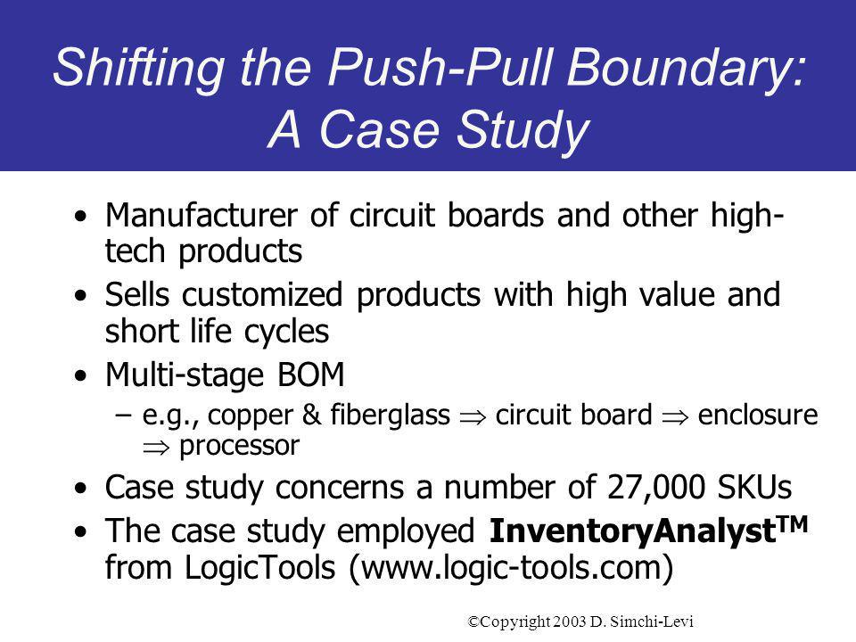 ©Copyright 2003 D. Simchi-Levi Shifting the Push-Pull Boundary: A Case Study Manufacturer of circuit boards and other high- tech products Sells custom