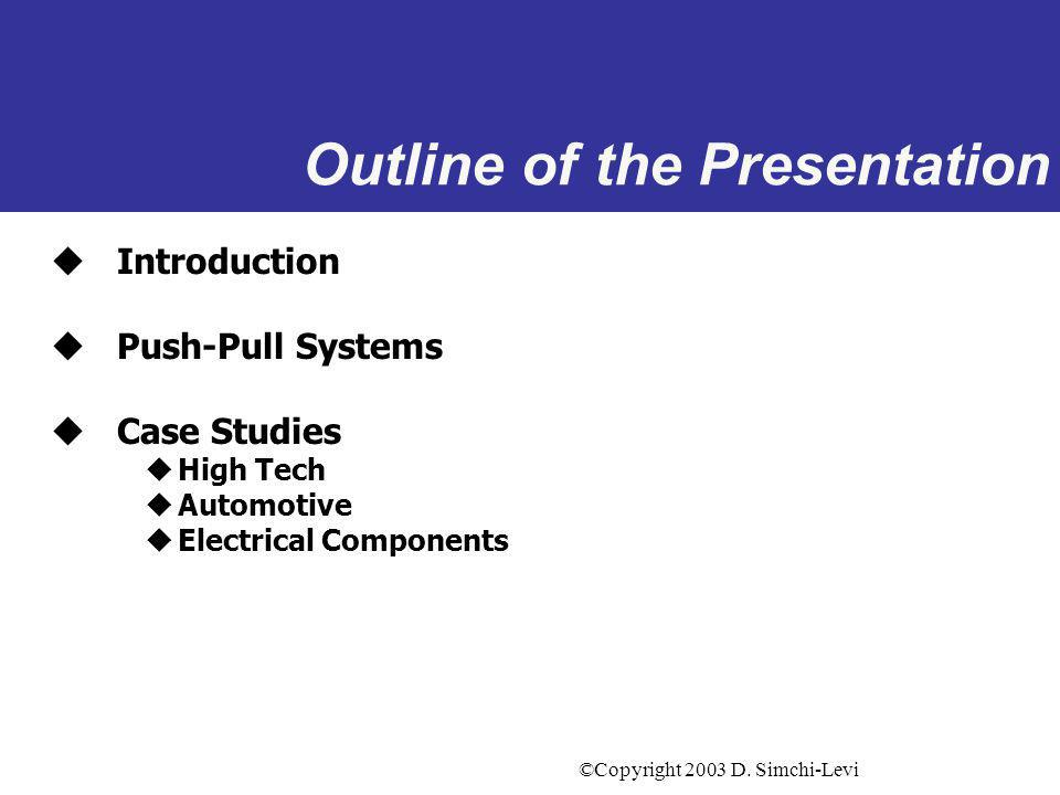 ©Copyright 2003 D. Simchi-Levi Outline of the Presentation uIntroduction uPush-Pull Systems uCase Studies uHigh Tech uAutomotive uElectrical Component