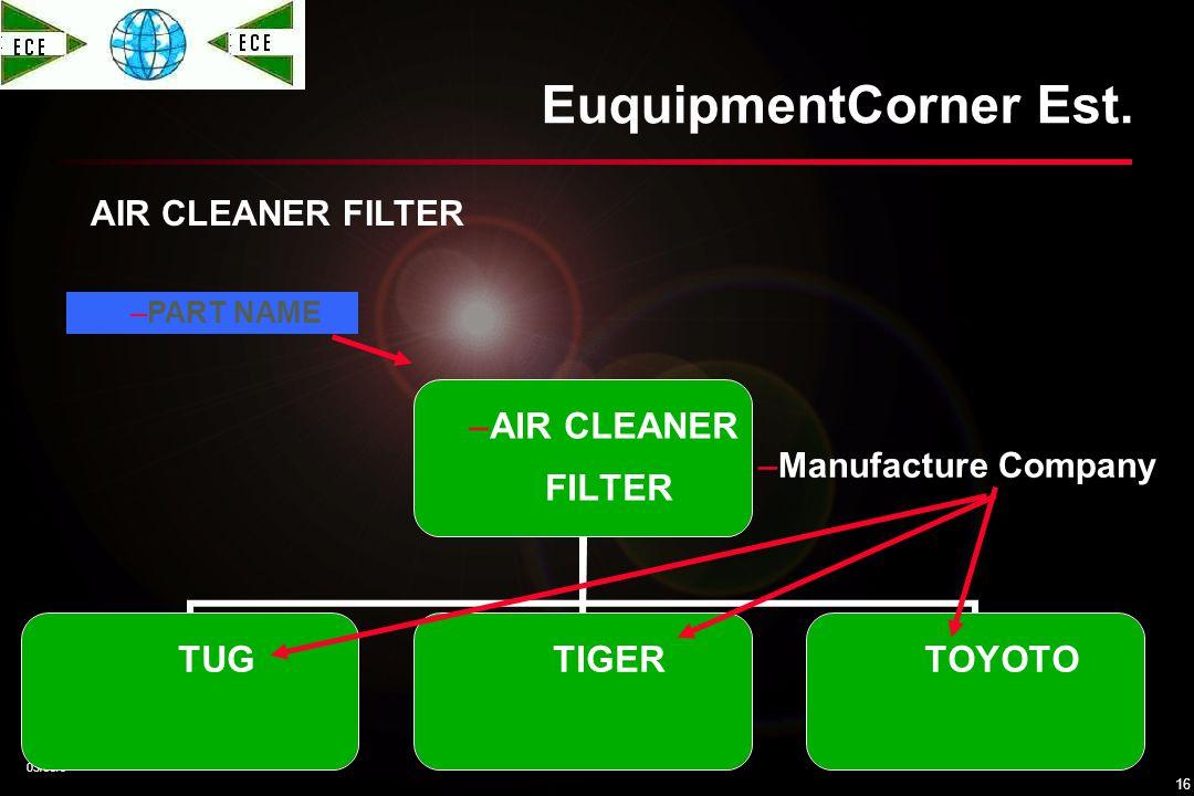 KHALIDH 03/05/0 15 EQUIPMENTCORNER EuquipmentCorner Est. OIL FILTER TUGTIGERTOYOTO –PART NAME –Manufacture Company