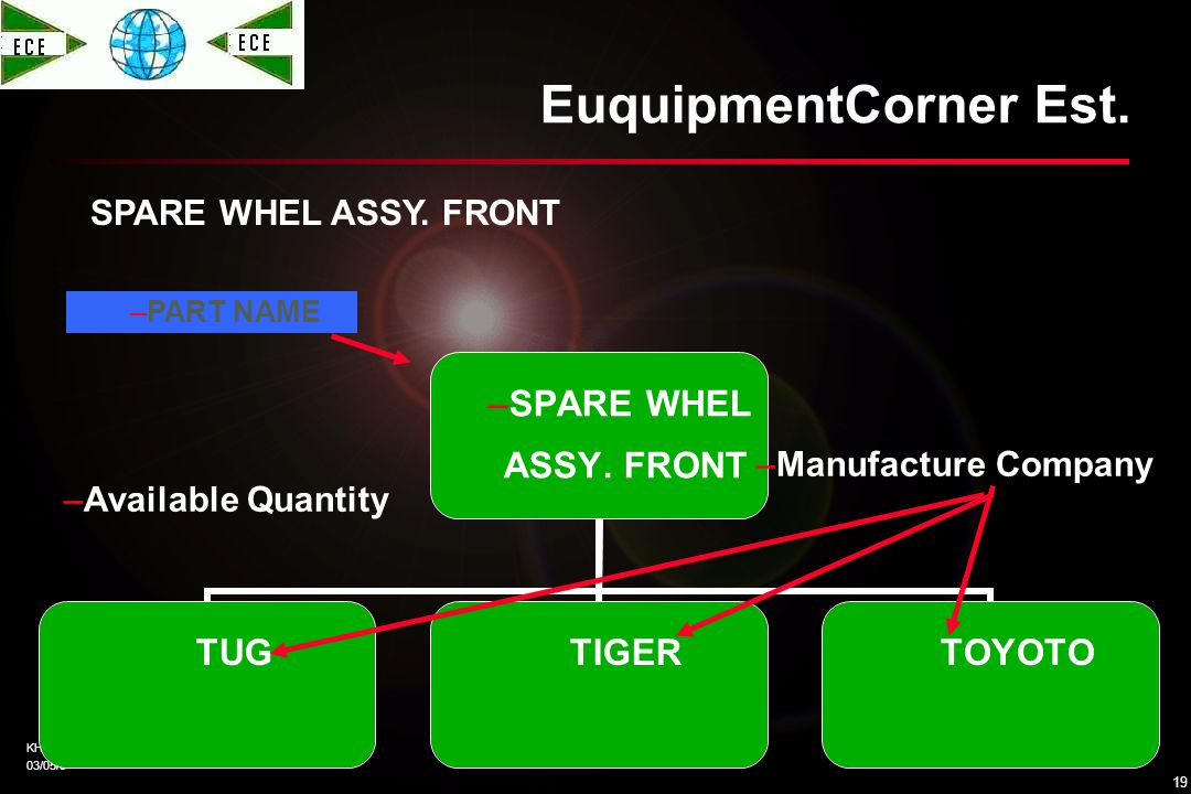KHALIDH 03/05/0 18 EQUIPMENTCORNER EuquipmentCorner Est. IGNITION SWITCH ASSY. IGNITION SWITCH ASSY. TUGTIGERTOYOTO –PART NAME –Manufacture Company