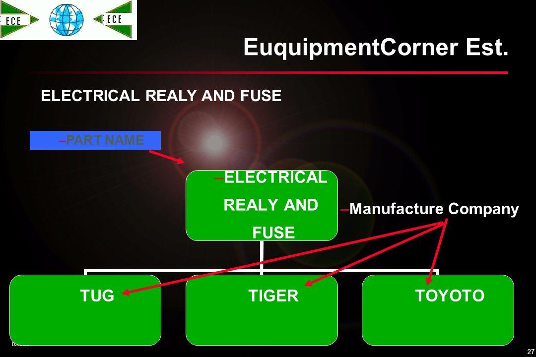 KHALIDH 03/05/0 26 EQUIPMENTCORNER EuquipmentCorner Est. BRAKE HOSE BRAKE HOSE TUGTIGERTOYOTO –PART NAME –Manufacture Company