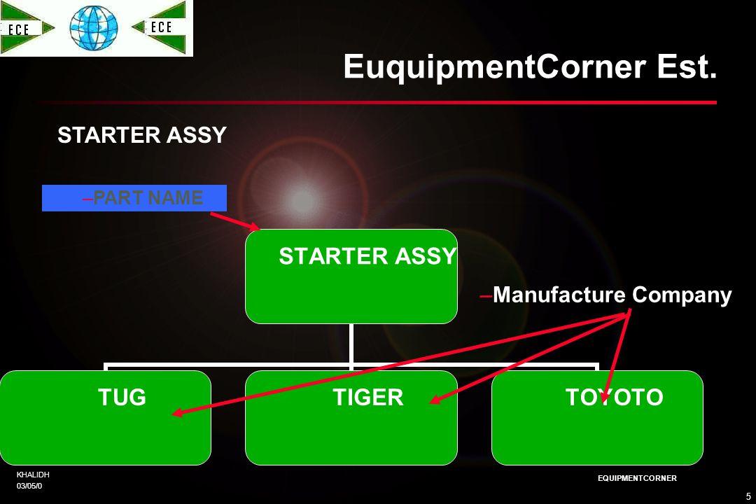 KHALIDH 03/05/0 4 EQUIPMENTCORNER EuquipmentCorner Est. TRANS. FRONT+REAR SEAL TRANS. FRONT+ REAR SEAL TUGTIGERTOYOTO –PART NAME –Manufacture Company