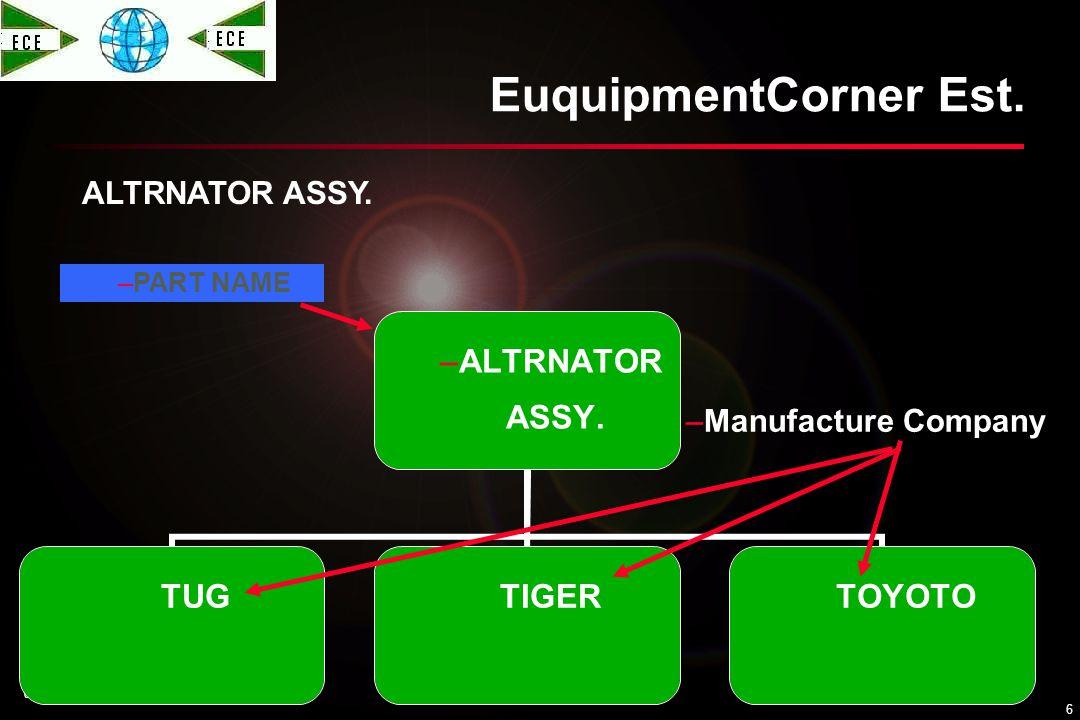 KHALIDH 03/05/0 5 EQUIPMENTCORNER EuquipmentCorner Est. STARTER ASSY TUGTIGERTOYOTO –PART NAME –Manufacture Company