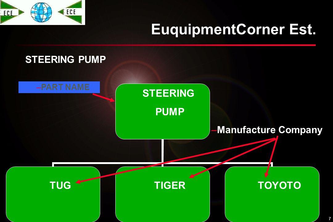KHALIDH 03/05/0 6 EQUIPMENTCORNER EuquipmentCorner Est. ALTRNATOR ASSY. ALTRNATOR ASSY. TUGTIGERTOYOTO –PART NAME –Manufacture Company