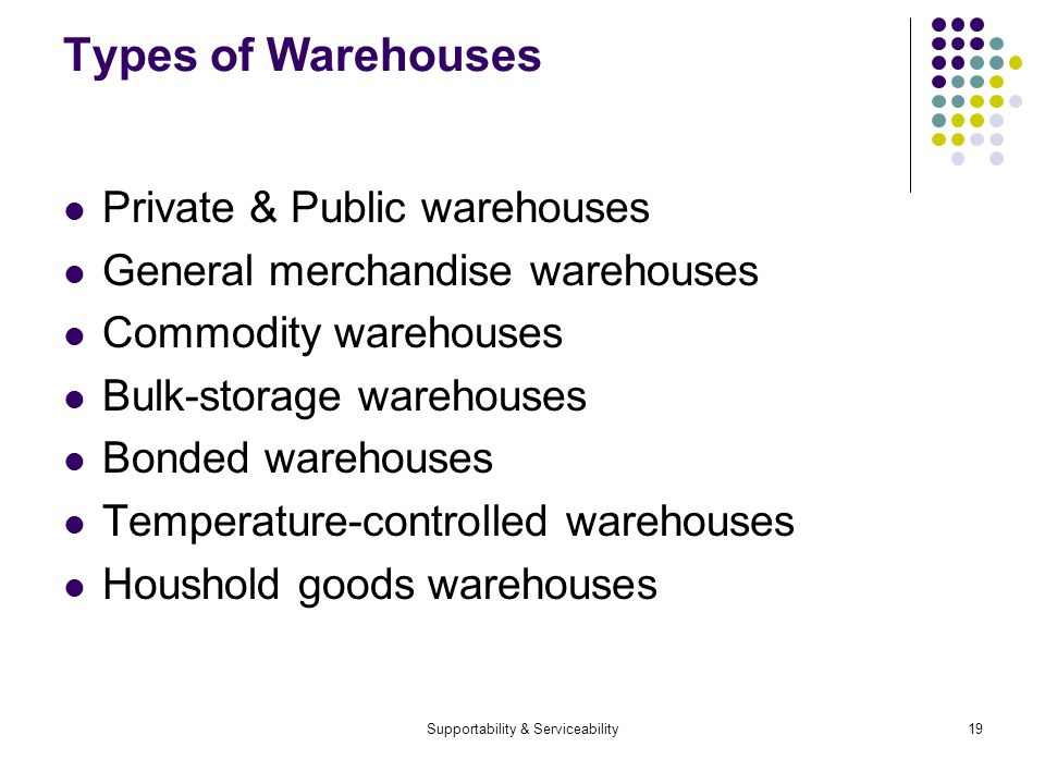 Supportability & Serviceability19 Types of Warehouses Private & Public warehouses General merchandise warehouses Commodity warehouses Bulk-storage warehouses Bonded warehouses Temperature-controlled warehouses Houshold goods warehouses