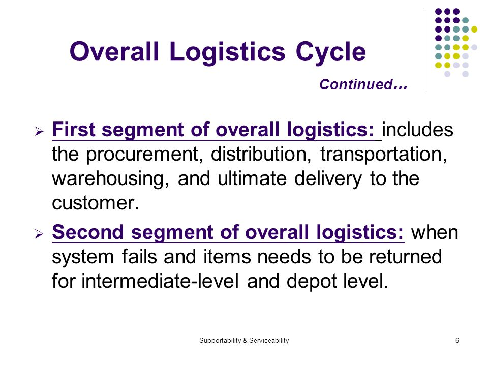 Supportability & Serviceability6 Overall Logistics Cycle Continued … First segment of overall logistics: includes the procurement, distribution, transportation, warehousing, and ultimate delivery to the customer.