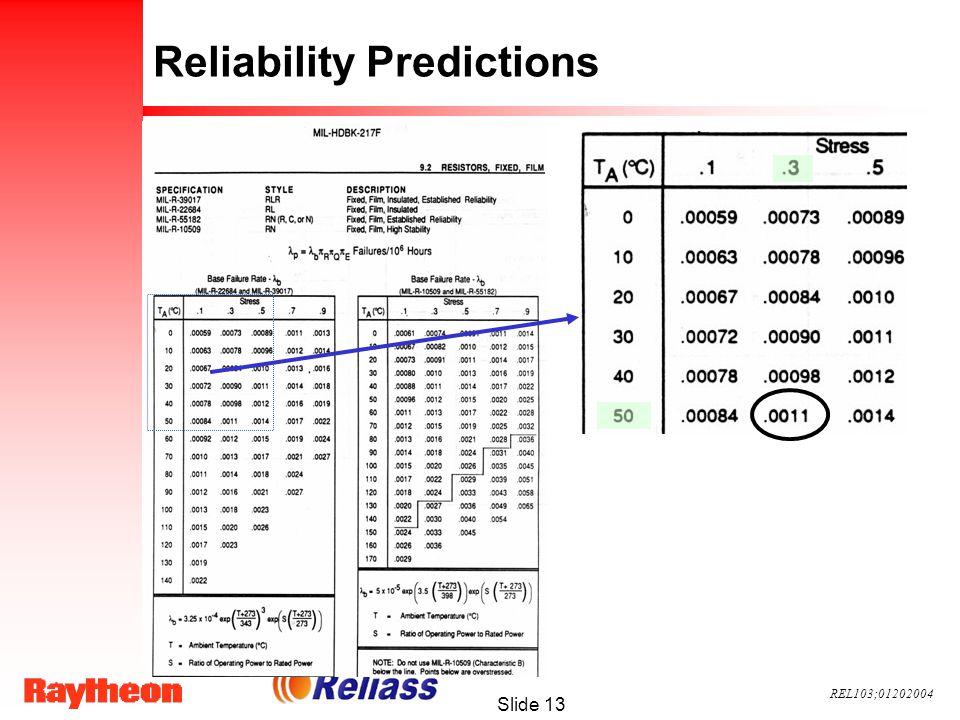 REL103;01202004 Slide 13 Reliability Predictions