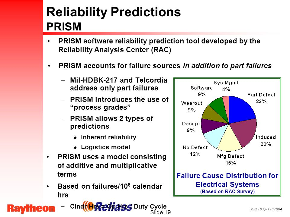 REL103;01202004 Slide 19 Reliability Predictions PRISM –Mil-HDBK-217 and Telcordia address only part failures –PRISM introduces the use of process grades –PRISM allows 2 types of predictions l Inherent reliability l Logistics model PRISM software reliability prediction tool developed by the Reliability Analysis Center (RAC) Failure Cause Distribution for Electrical Systems (Based on RAC Survey) PRISM uses a model consisting of additive and multiplicative terms Based on failures/10 6 calendar hrs –Clndr Hrs = Op Hrs / Duty Cycle PRISM accounts for failure sources in addition to part failures