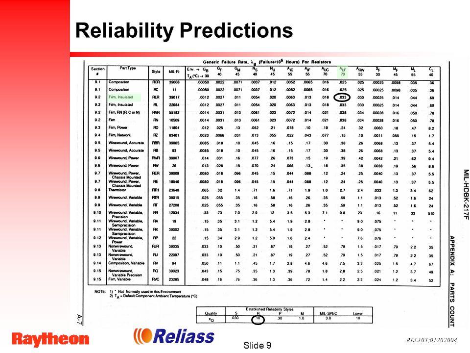 REL103;01202004 Slide 9 Reliability Predictions