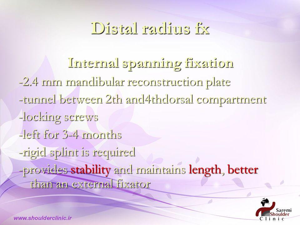 Distal radius fx Internal spanning fixation -2.4 mm mandibular reconstruction plate -tunnel between 2th and4thdorsal compartment -locking screws -left