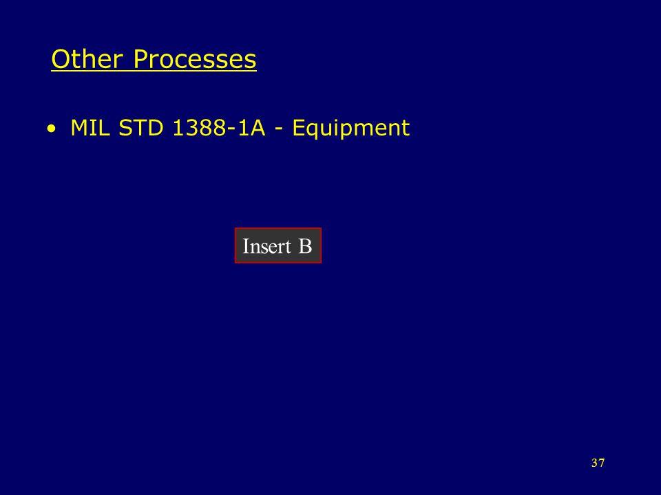 37 Other Processes MIL STD 1388-1A - Equipment Insert B