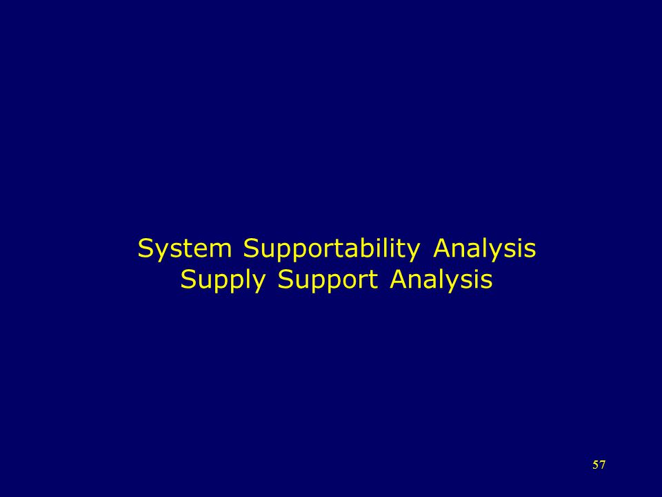 57 System Supportability Analysis Supply Support Analysis