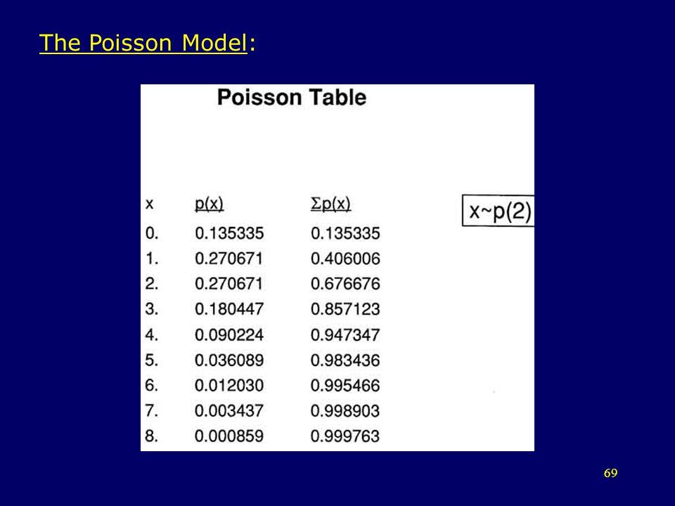 69 The Poisson Model: