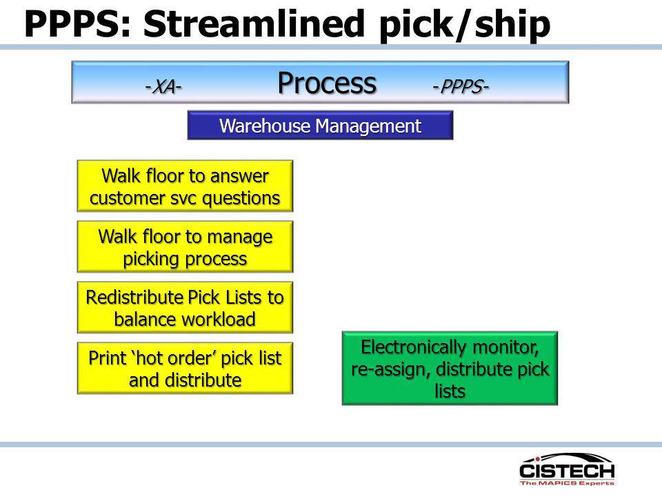 PPPS: Streamlined pick/ship Warehouse Management -XA- Process -PPPS- Walk floor to answer customer svc questions Electronically monitor, re-assign, di