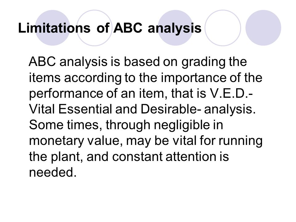 Limitations of ABC analysis ABC analysis is based on grading the items according to the importance of the performance of an item, that is V.E.D.- Vita
