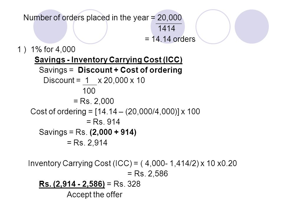 Number of orders placed in the year = 20,000 1414 = 14.14 orders 1 ) 1% for 4,000 Savings - Inventory Carrying Cost (ICC) Savings = Discount + Cost of