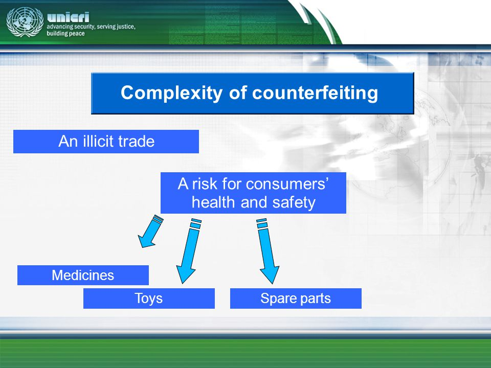 Complexity of counterfeiting An illicit trade A risk for consumers health and safety Medicines ToysSpare parts