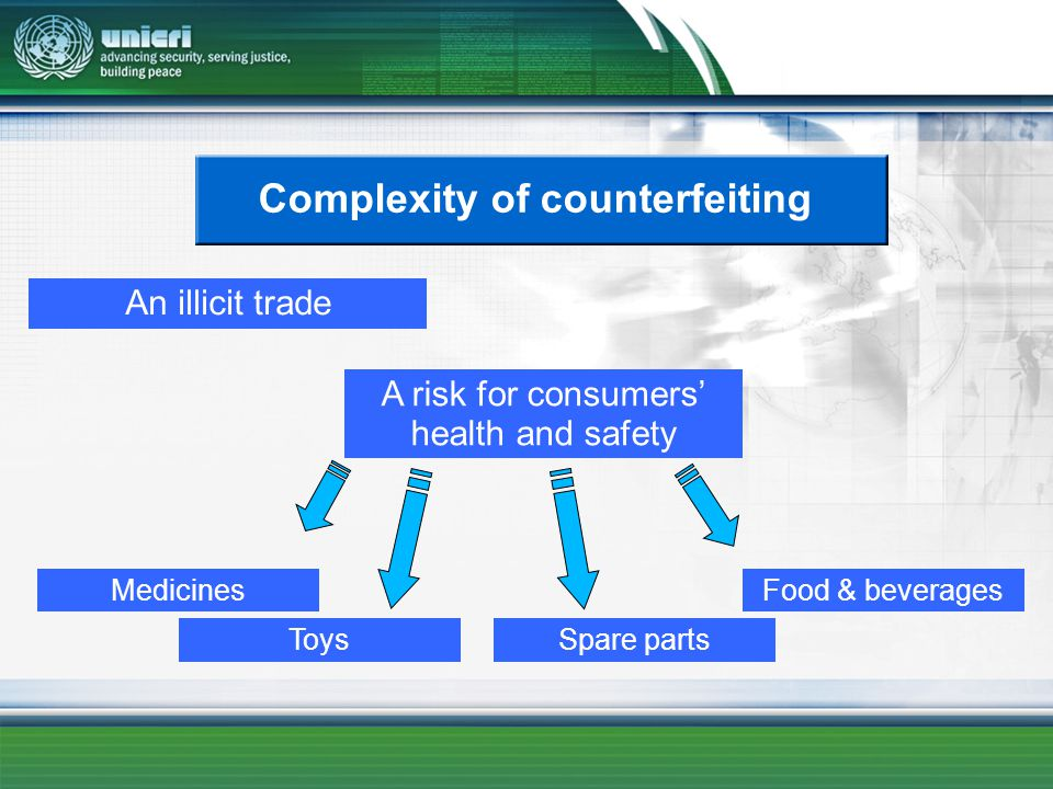 Complexity of counterfeiting An illicit trade A risk for consumers health and safety Medicines ToysSpare parts Food & beverages