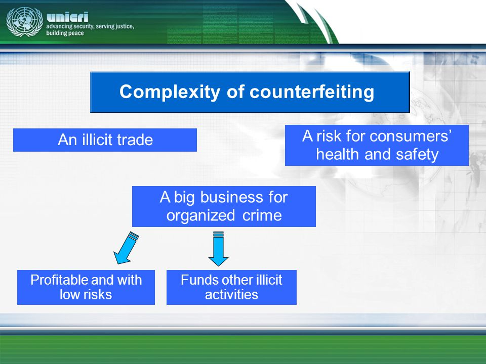Complexity of counterfeiting An illicit trade A risk for consumers health and safety A big business for organized crime Profitable and with low risks Funds other illicit activities