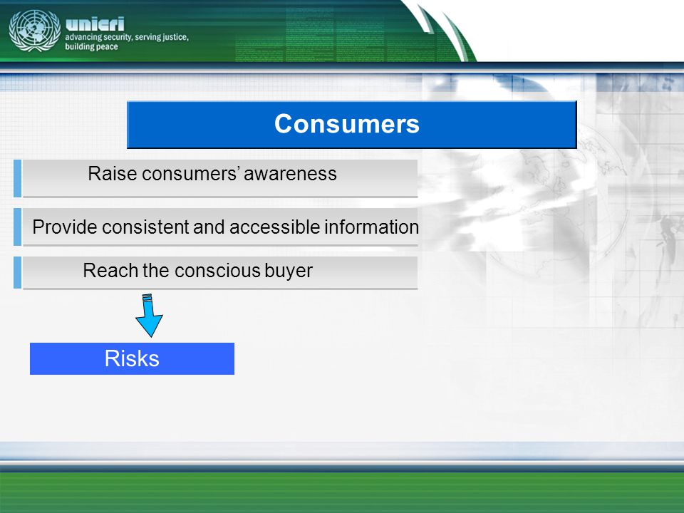 Consumers Reach the conscious buyer Provide consistent and accessible information Raise consumers awareness Risks