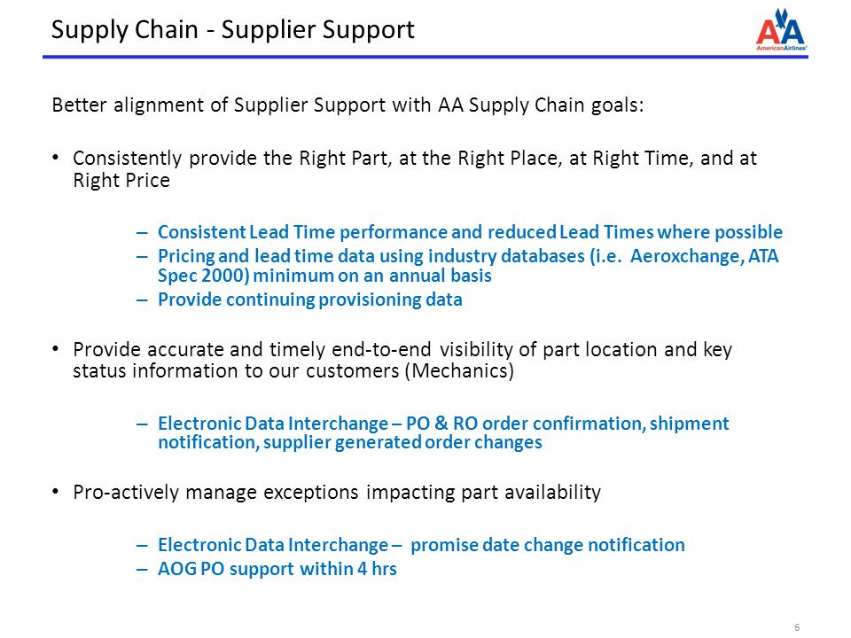 Supply Chain - Supplier Support Better alignment of Supplier Support with AA Supply Chain goals: Consistently provide the Right Part, at the Right Pla