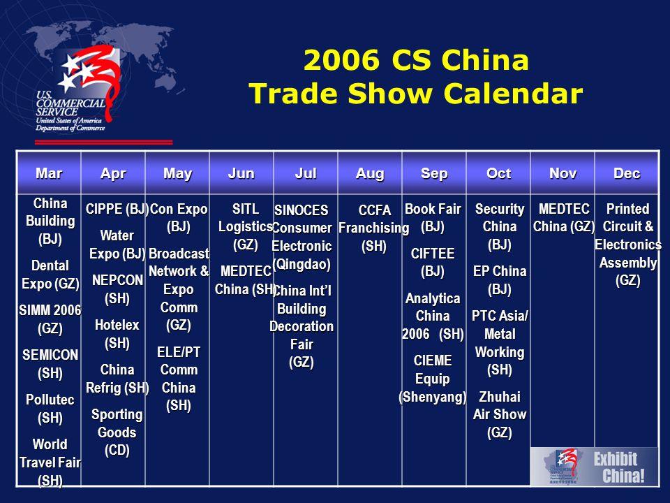 2006 CS China Trade Show Calendar MarAprMayJunJulAugSepOctNovDec China Building (BJ) Dental Expo (GZ) SIMM 2006 (GZ) SEMICON (SH) Pollutec (SH) World